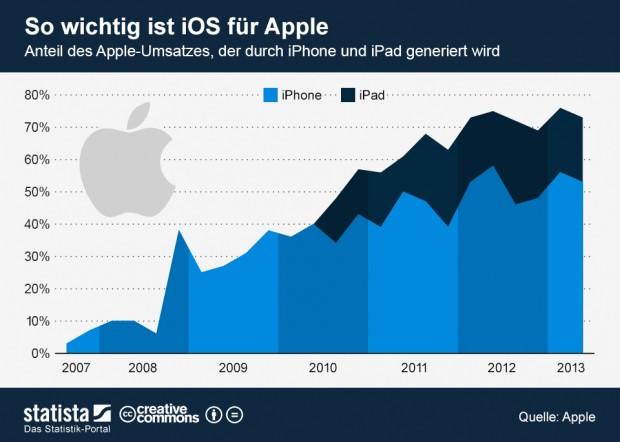 2013_06_10_Apple