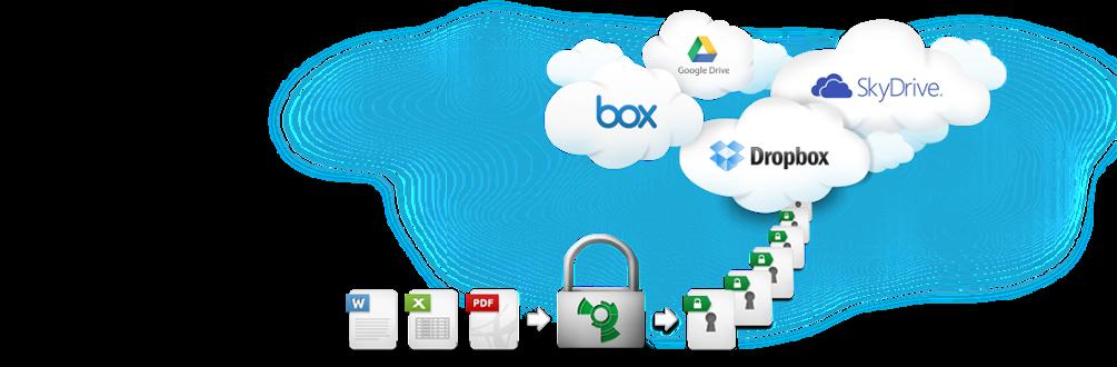 Boxcryptor_header