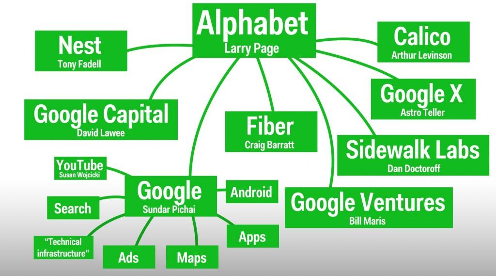 alphabet-structure-copy-2