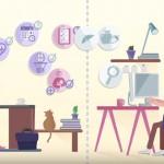 PHANTOMINDS - im Web gemeinsam Ideen entwickeln