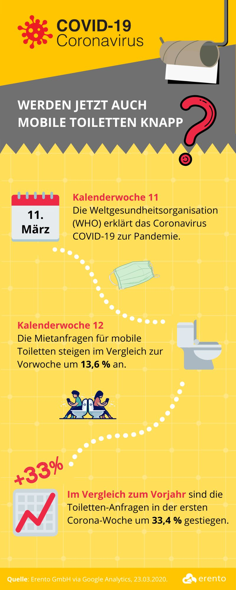 KW 13   Coronakrise: Werden jetzt auch mobile Toiletten knapp?