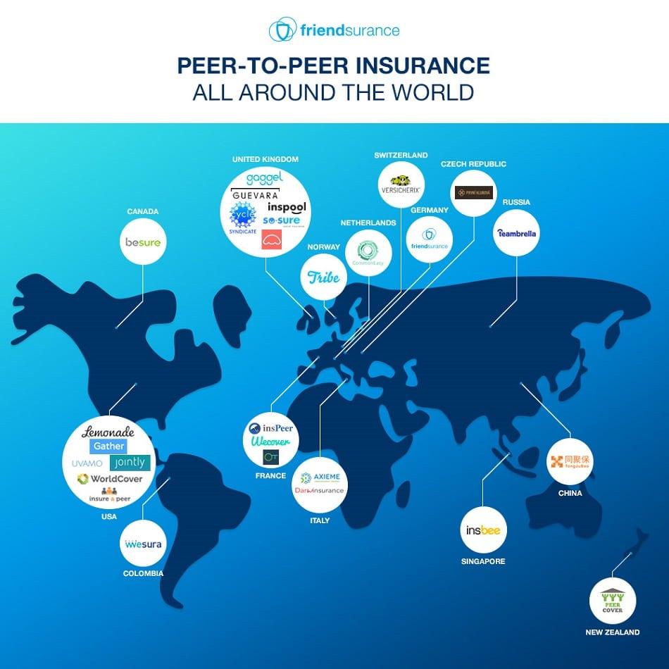 Infografik Friendsurance P2P Peer-to-Peer