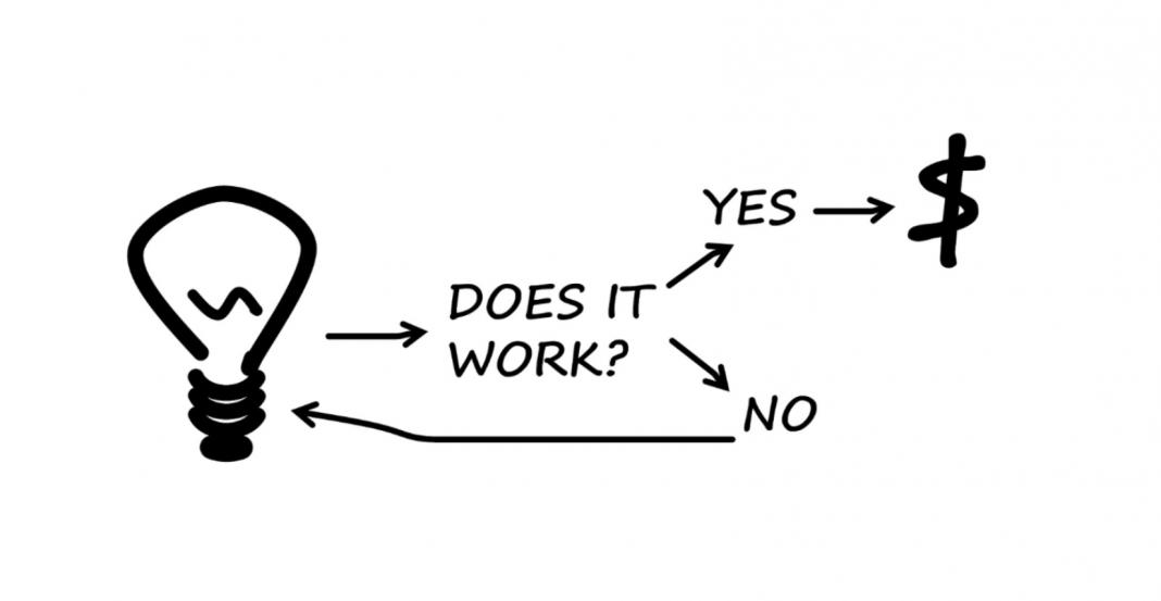 Was ist ein Lean Startup?