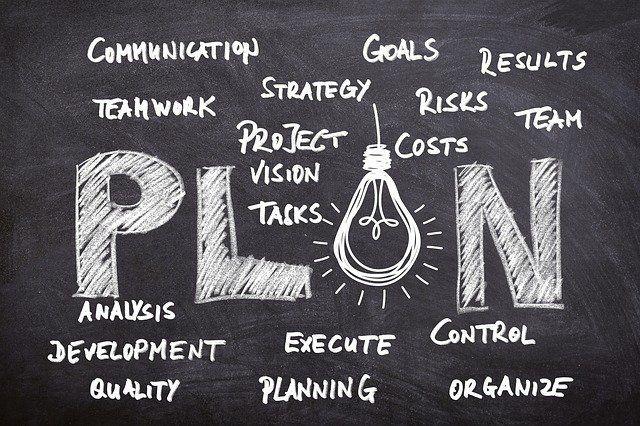 Mindmap für die SEO Planung