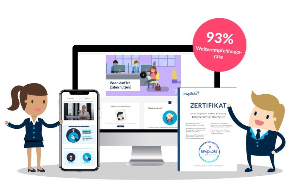 2021 - Was hat sich im Mindset von Startups verändert?
