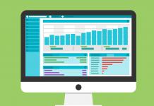 Beispiel für die Datenauswertung via CRM-Tools